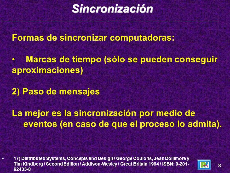 Sincronización Formas de sincronizar computadoras: