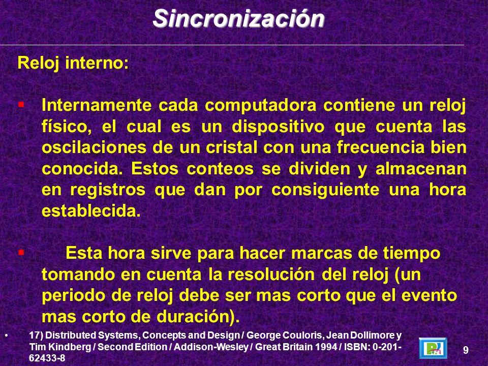 Sincronización Reloj interno: