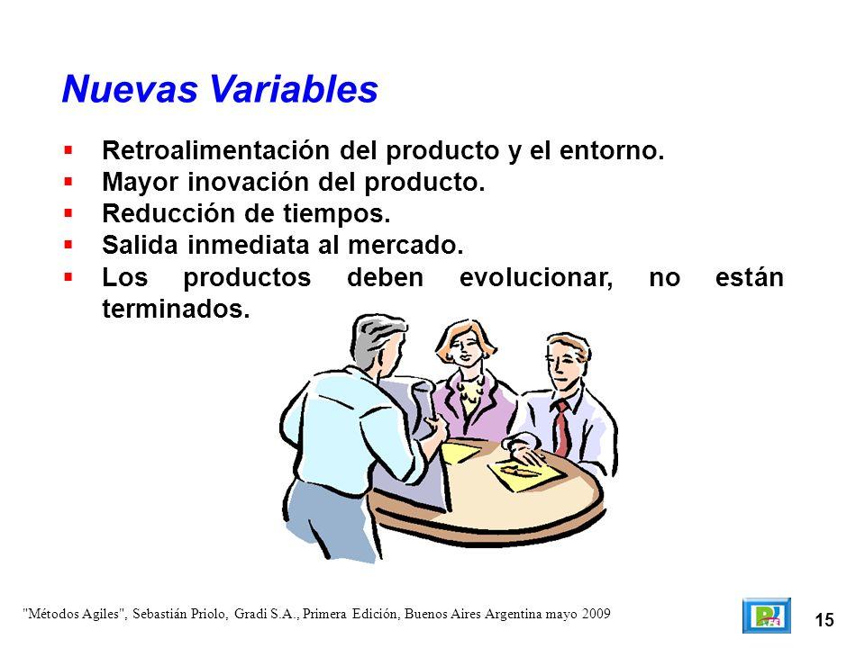 Nuevas Variables Retroalimentación del producto y el entorno.