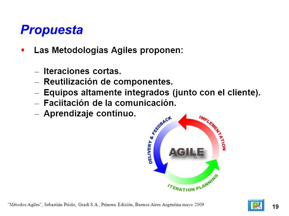 Propuesta Las Metodologías Agiles proponen: Iteraciones cortas.