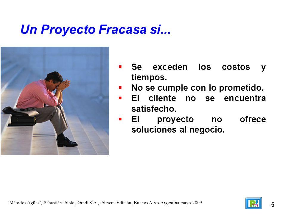 Un Proyecto Fracasa si... Se exceden los costos y tiempos.