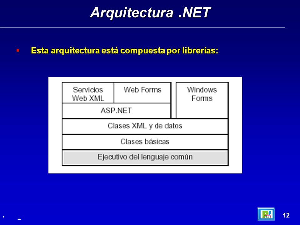 Arquitectura .NET Esta arquitectura está compuesta por librerías: 12 _