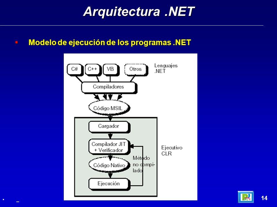 Arquitectura .NET Modelo de ejecución de los programas .NET 14 _