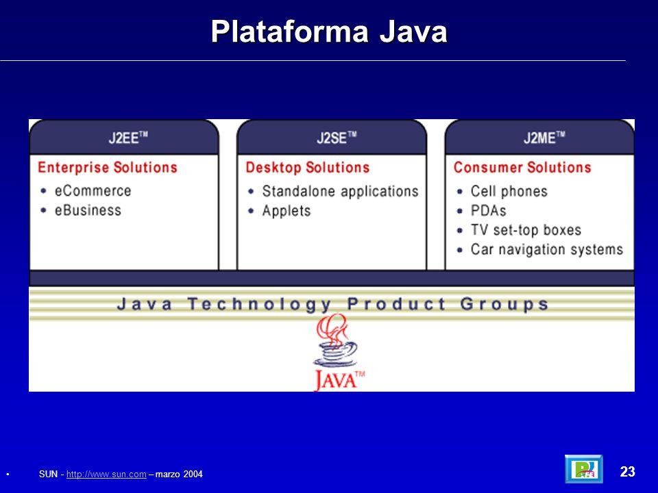 Plataforma Java 23 SUN - http://www.sun.com – marzo 2004