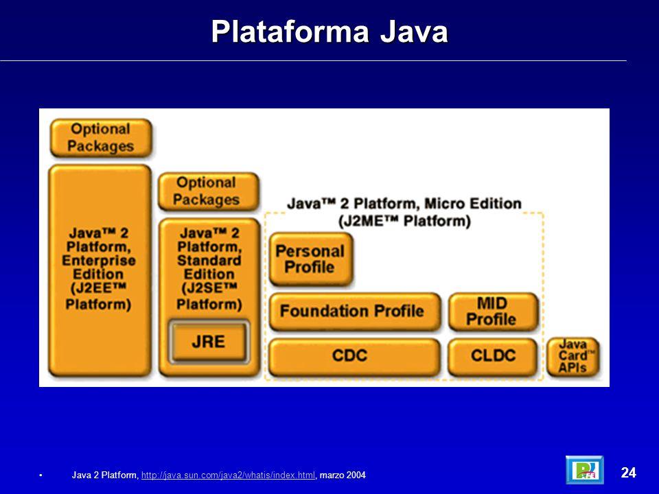 Plataforma Java 24 Java 2 Platform, http://java.sun.com/java2/whatis/index.html, marzo 2004