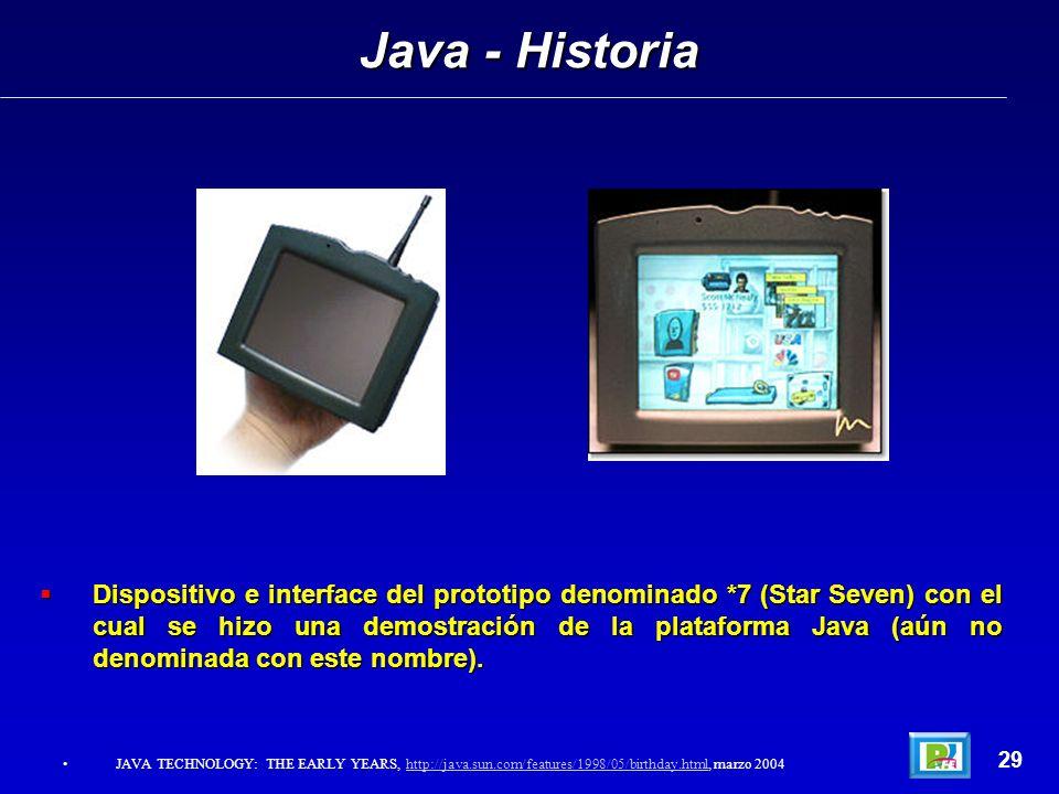 Java - Historia