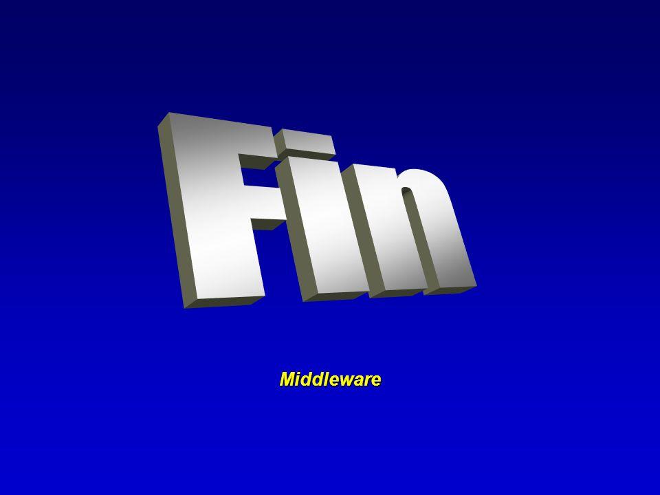Fin Middleware