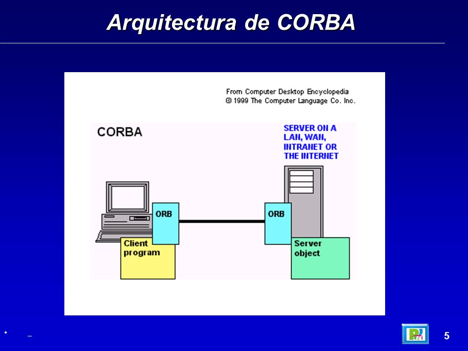 Arquitectura de CORBA _ 5
