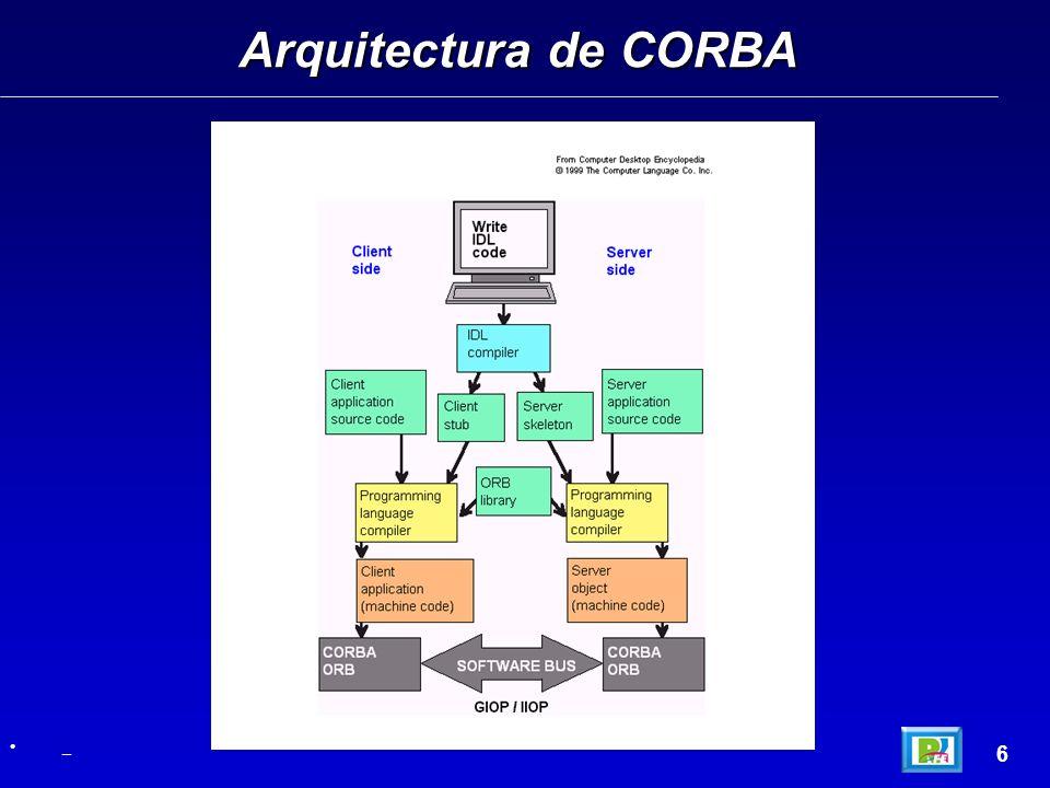 Arquitectura de CORBA _ 6