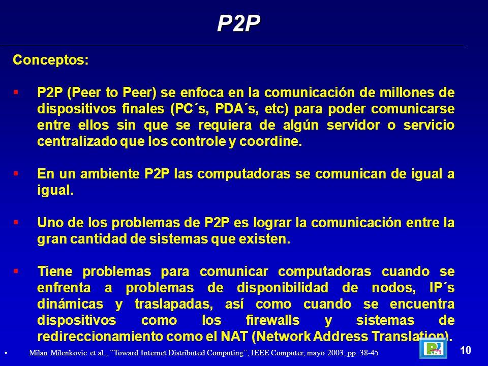P2P Conceptos: