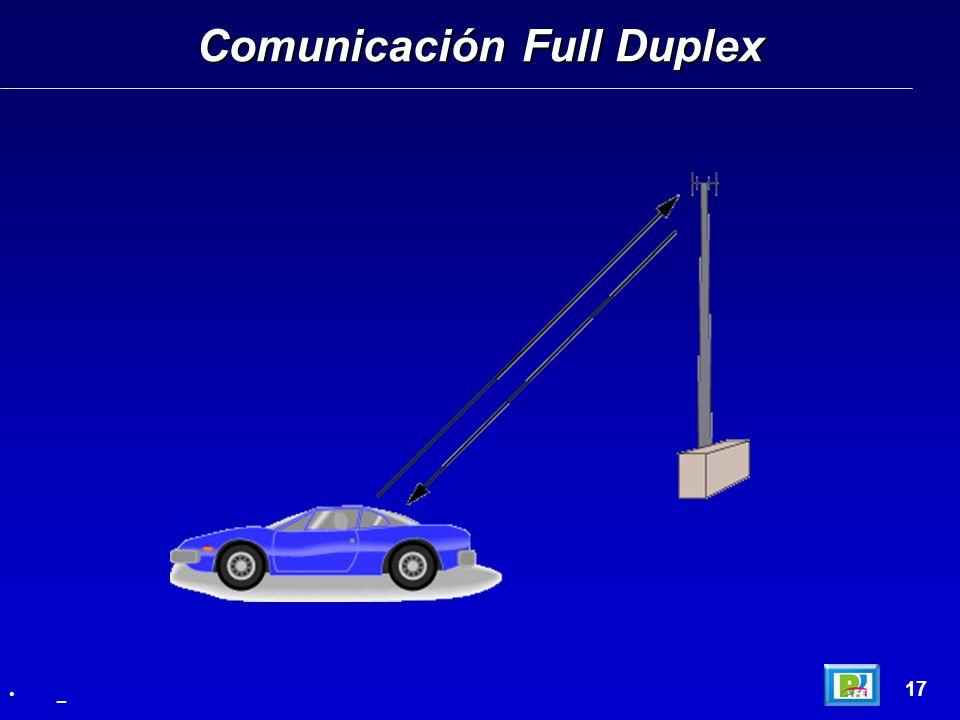 Comunicación Full Duplex