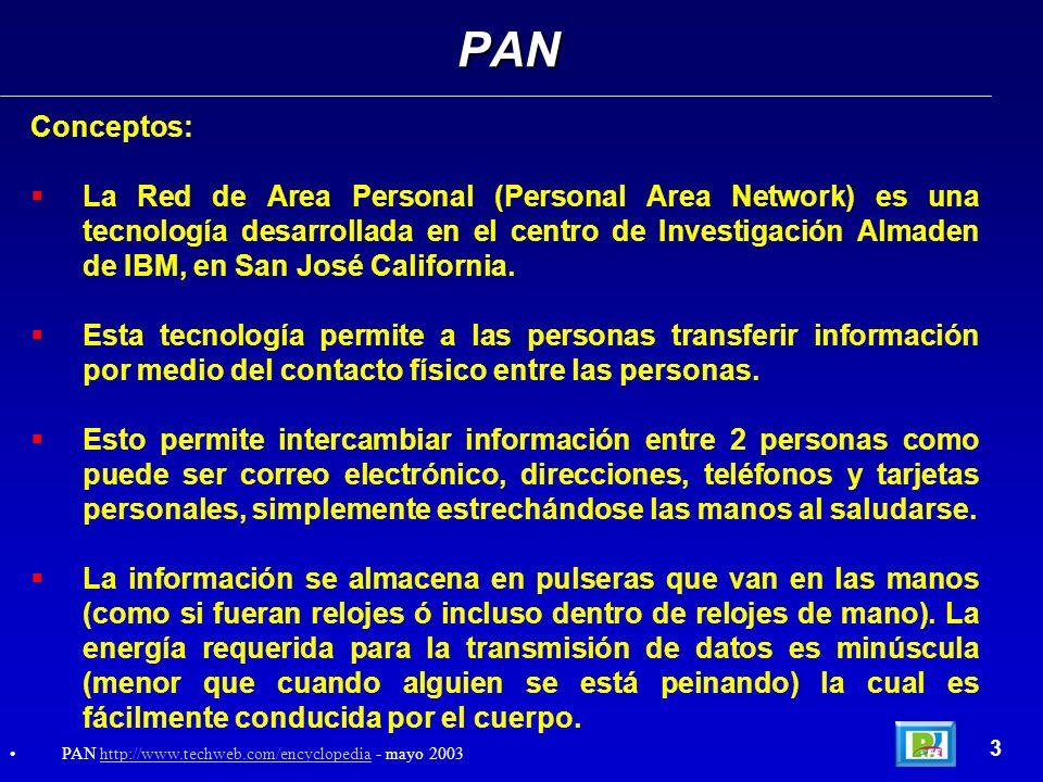 PAN Conceptos: