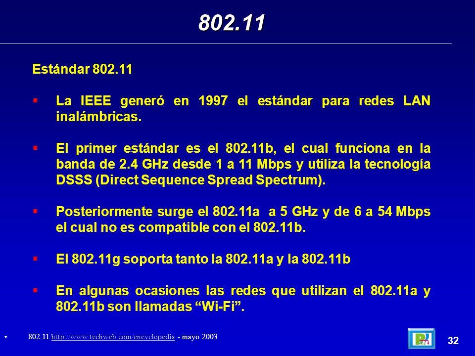 802.11Estándar 802.11. La IEEE generó en 1997 el estándar para redes LAN inalámbricas.