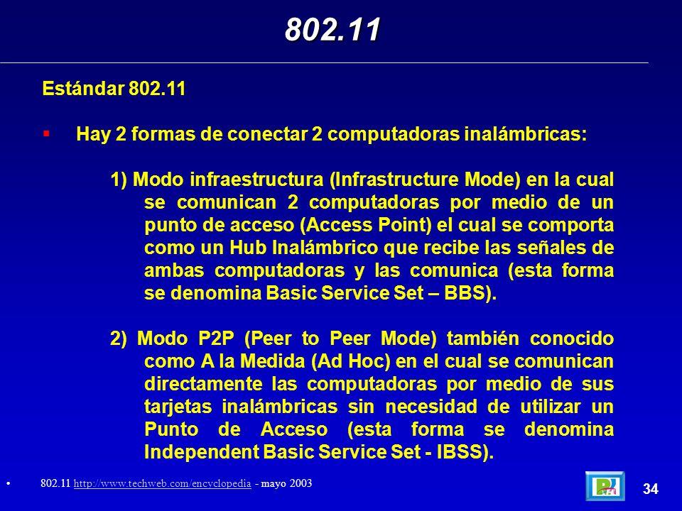 802.11 Estándar 802.11. Hay 2 formas de conectar 2 computadoras inalámbricas: