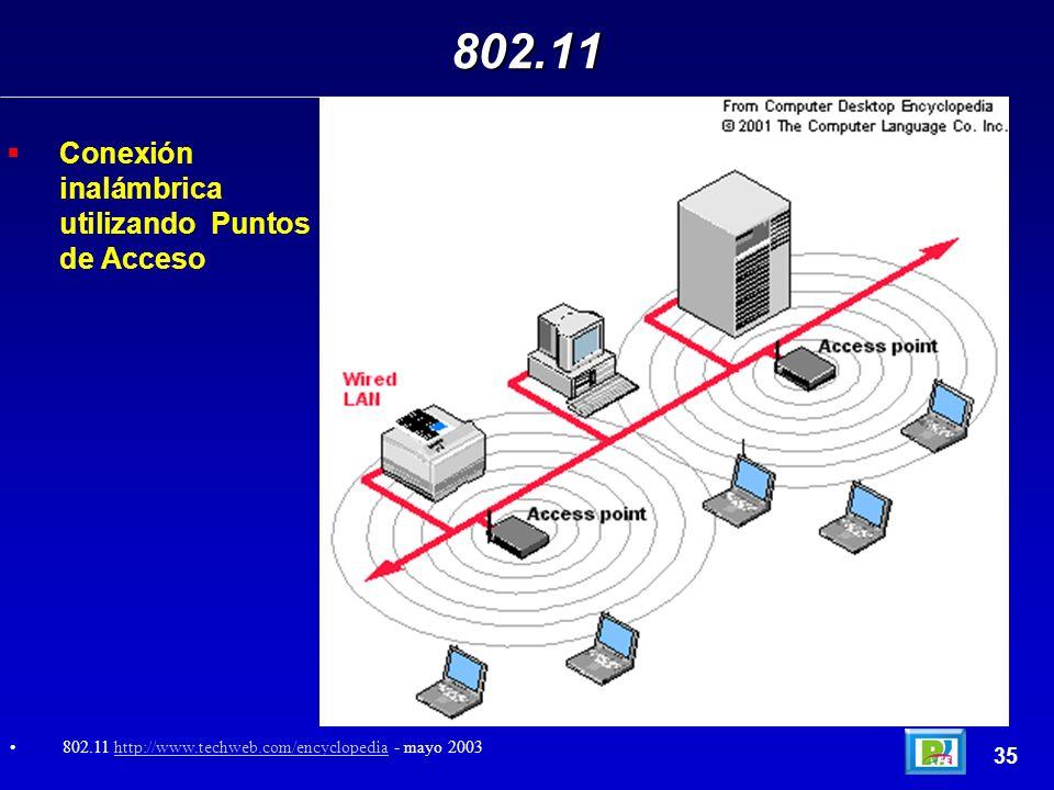 802.11 Conexión inalámbrica utilizando Puntos de Acceso 35