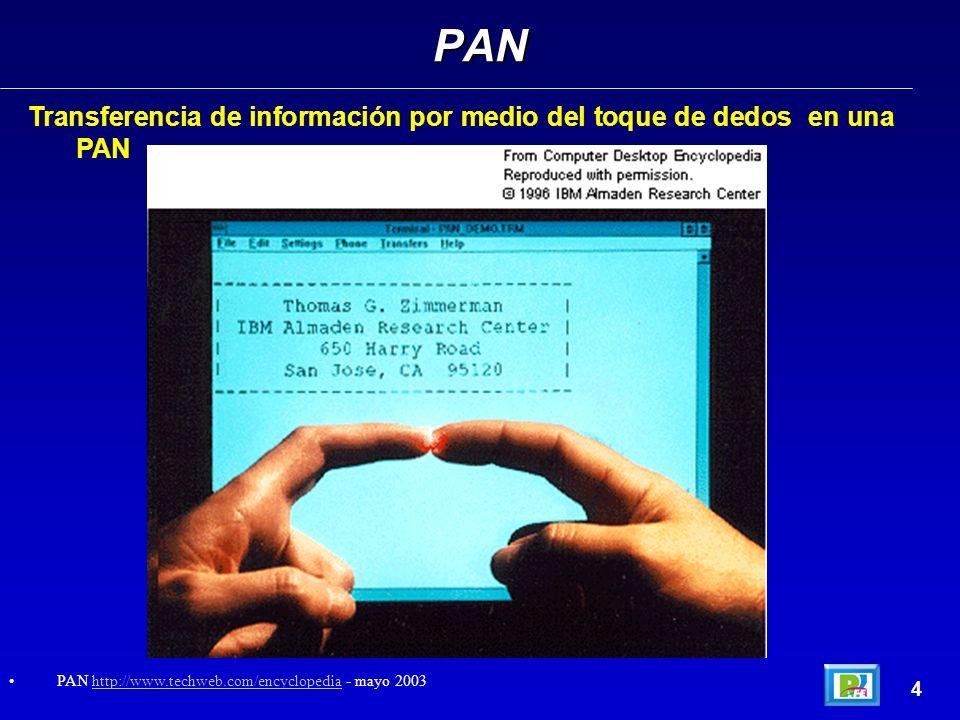PAN Transferencia de información por medio del toque de dedos en una PAN. PAN http://www.techweb.com/encyclopedia - mayo 2003.