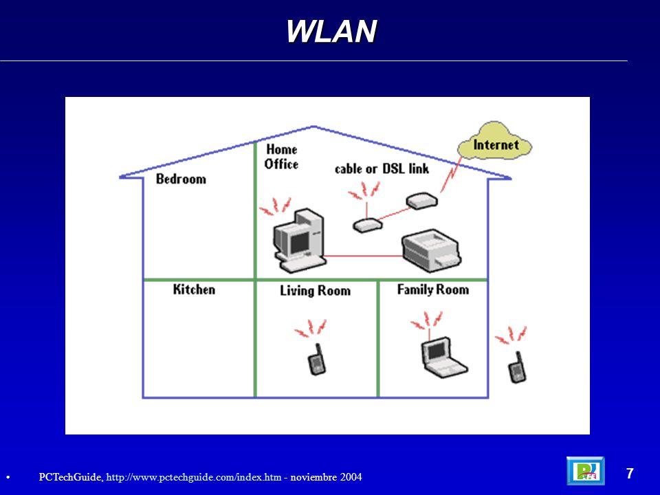 WLAN 7 PCTechGuide, http://www.pctechguide.com/index.htm - noviembre 2004