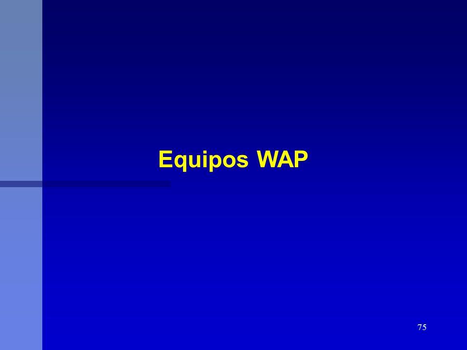 Equipos WAP
