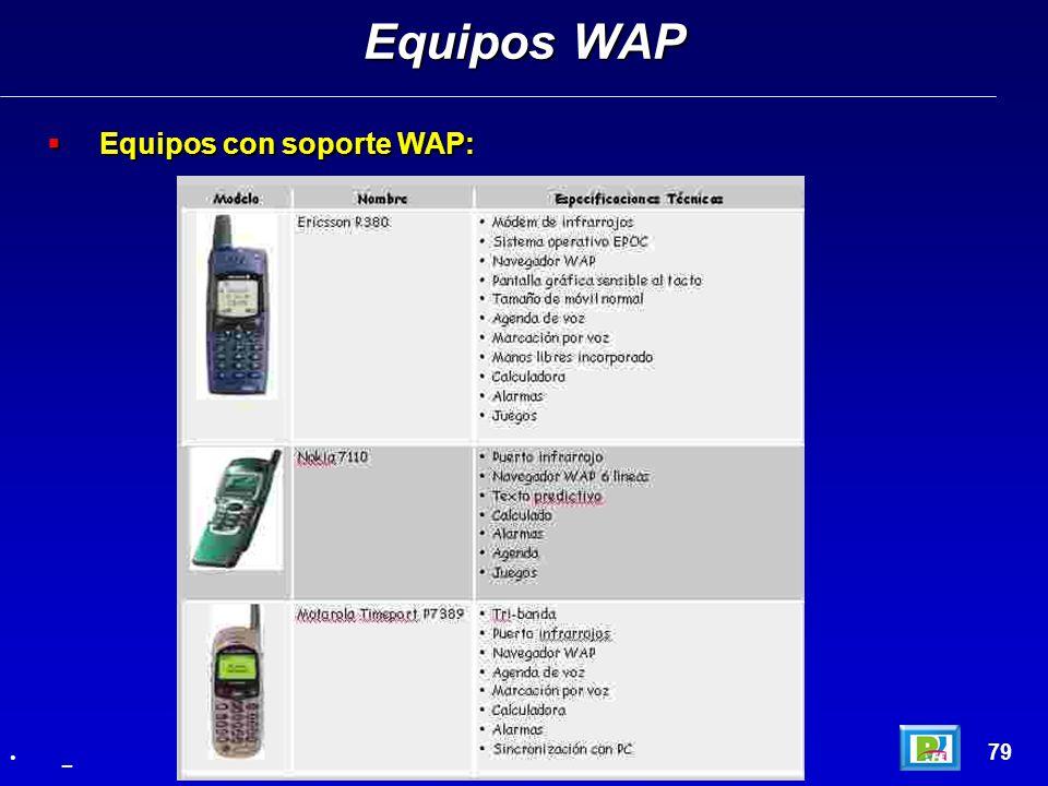 Equipos WAP Equipos con soporte WAP: 79 _