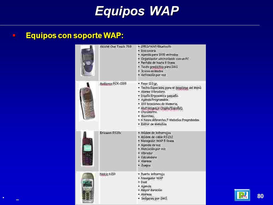 Equipos WAP Equipos con soporte WAP: 80 _