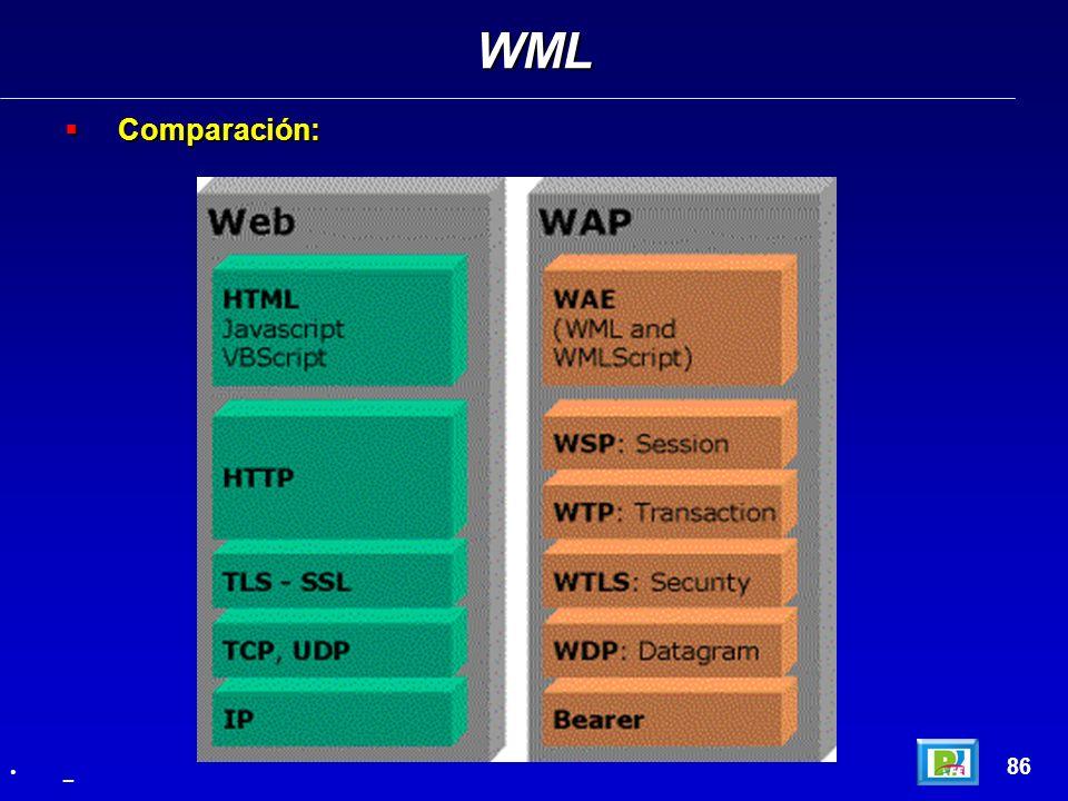 WML Comparación: 86 _