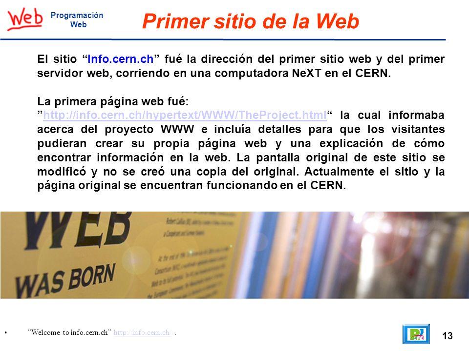 Programación Web. Primer sitio de la Web.