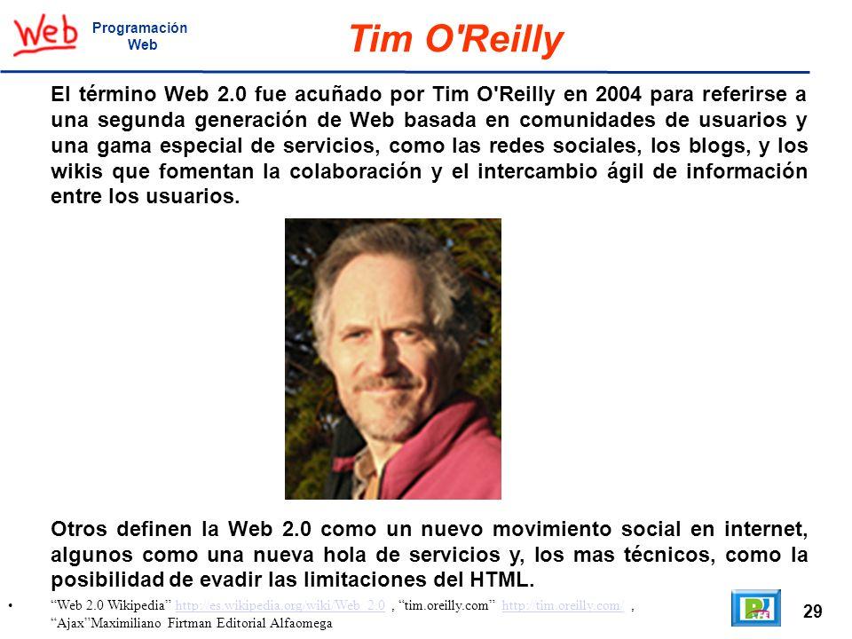 Programación Web. Tim O Reilly.