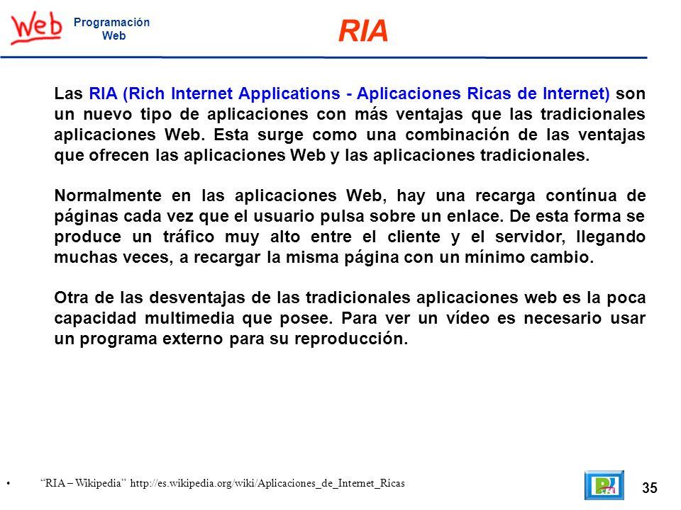 Programación Web. RIA.