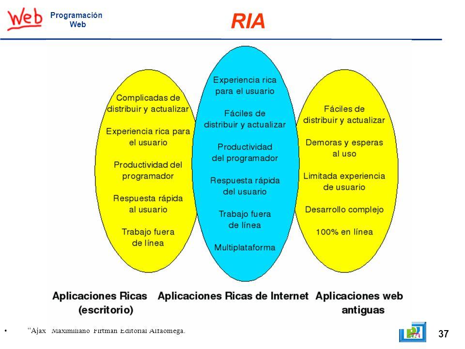 Programación Web RIA Ajax Maximiliano Firtman Editorial Alfaomega. 37