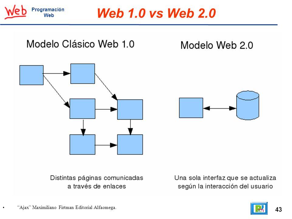 Web 1.0 vs Web 2.0 43 Programación Web