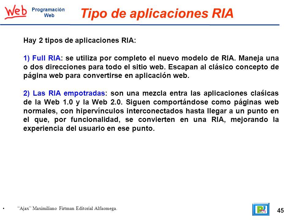 Tipo de aplicaciones RIA