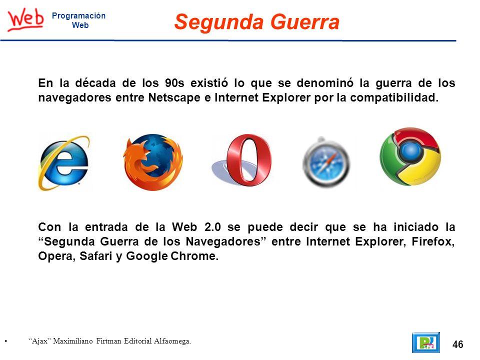 Programación Web. Segunda Guerra.