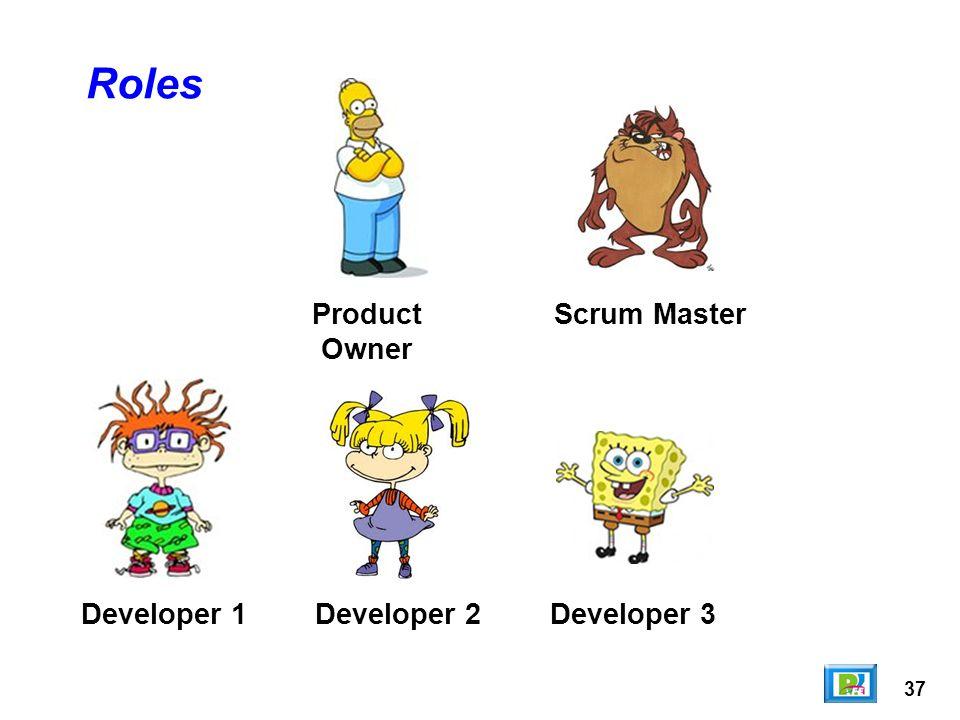 Roles Product Owner Scrum Master Developer 1 Developer 2 Developer 3