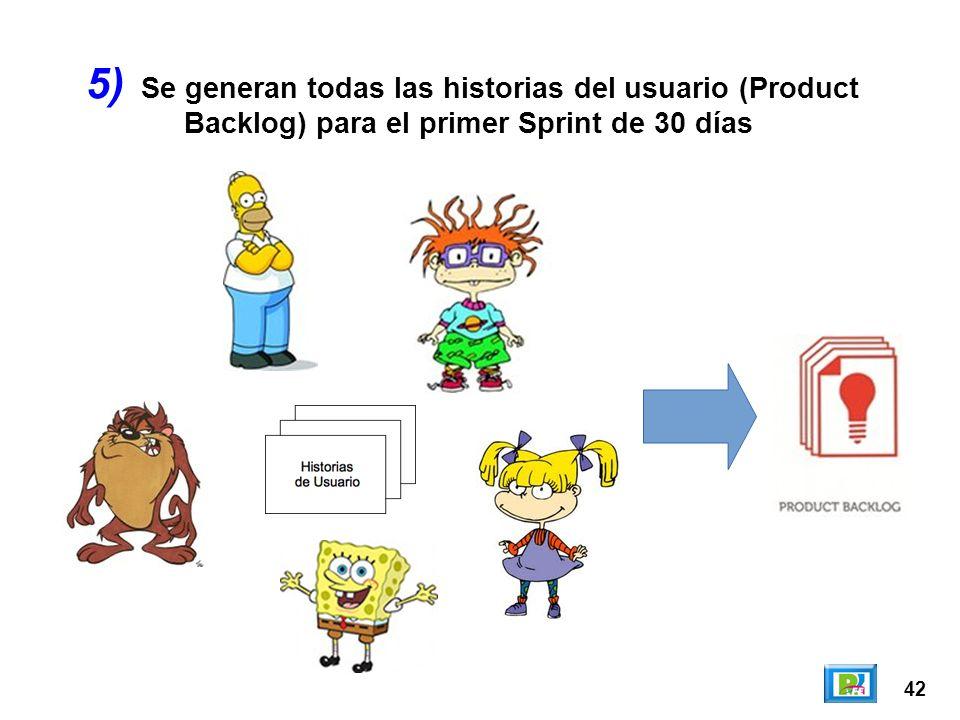 5) Se generan todas las historias del usuario (Product Backlog) para el primer Sprint de 30 días 42