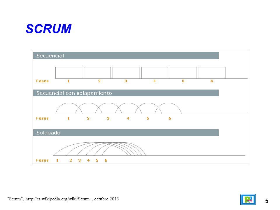 SCRUM Scrum , http://es.wikipedia.org/wiki/Scrum , octubre 2013 5