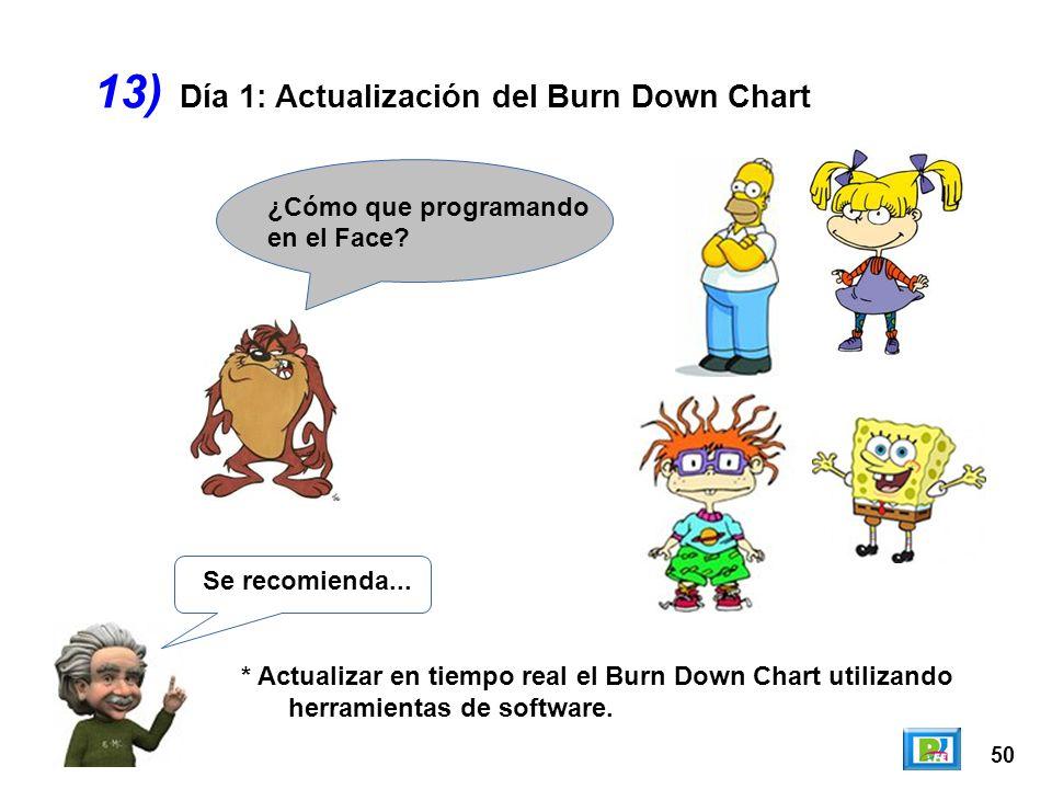 13) Día 1: Actualización del Burn Down Chart ¿Cómo que programando