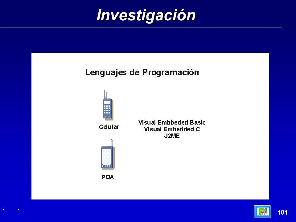 Investigación - 101