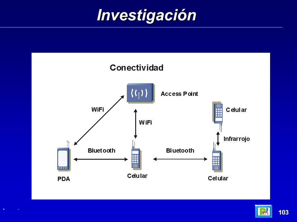 Investigación - 103
