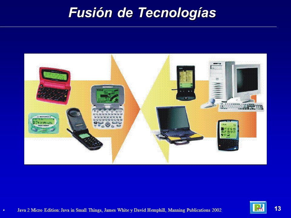 Fusión de Tecnologías 13.