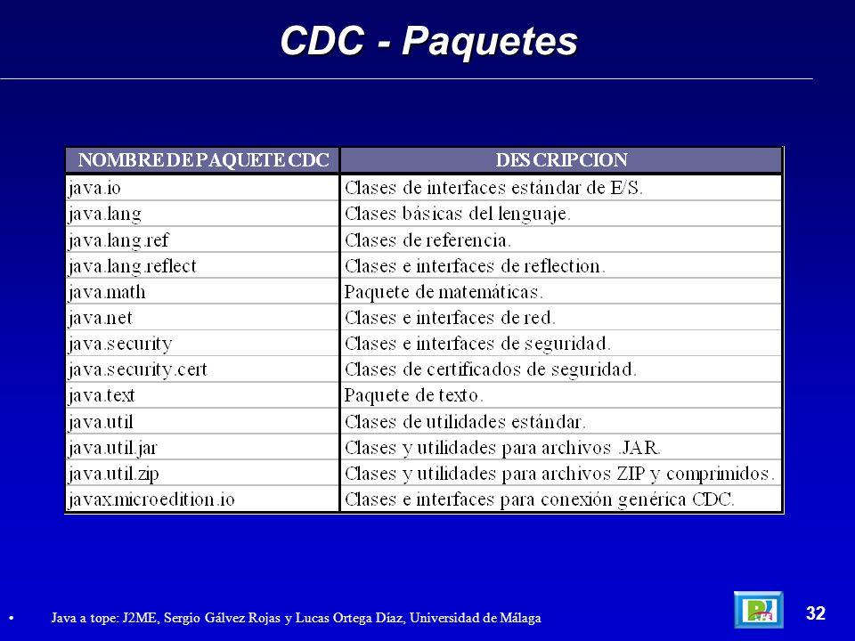 CDC - Paquetes 32 Java a tope: J2ME, Sergio Gálvez Rojas y Lucas Ortega Díaz, Universidad de Málaga