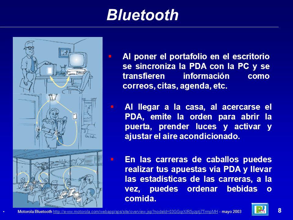 Bluetooth Al poner el portafolio en el escritorio se sincroniza la PDA con la PC y se transfieren información como correos, citas, agenda, etc.