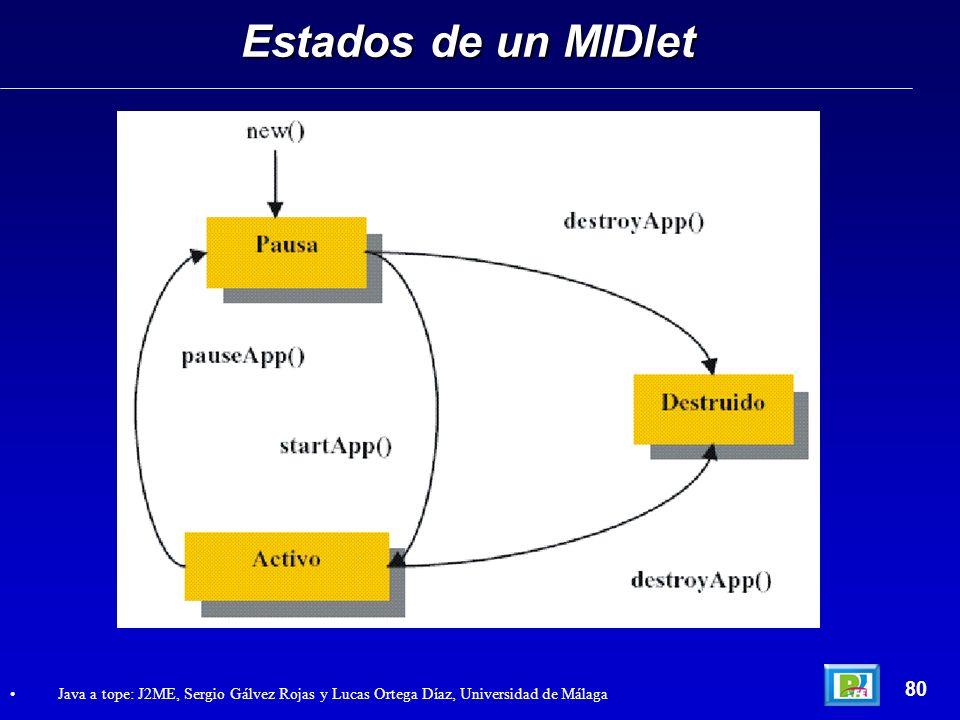 Estados de un MIDlet80.