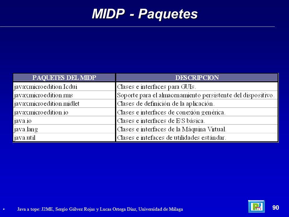 MIDP - Paquetes 90.