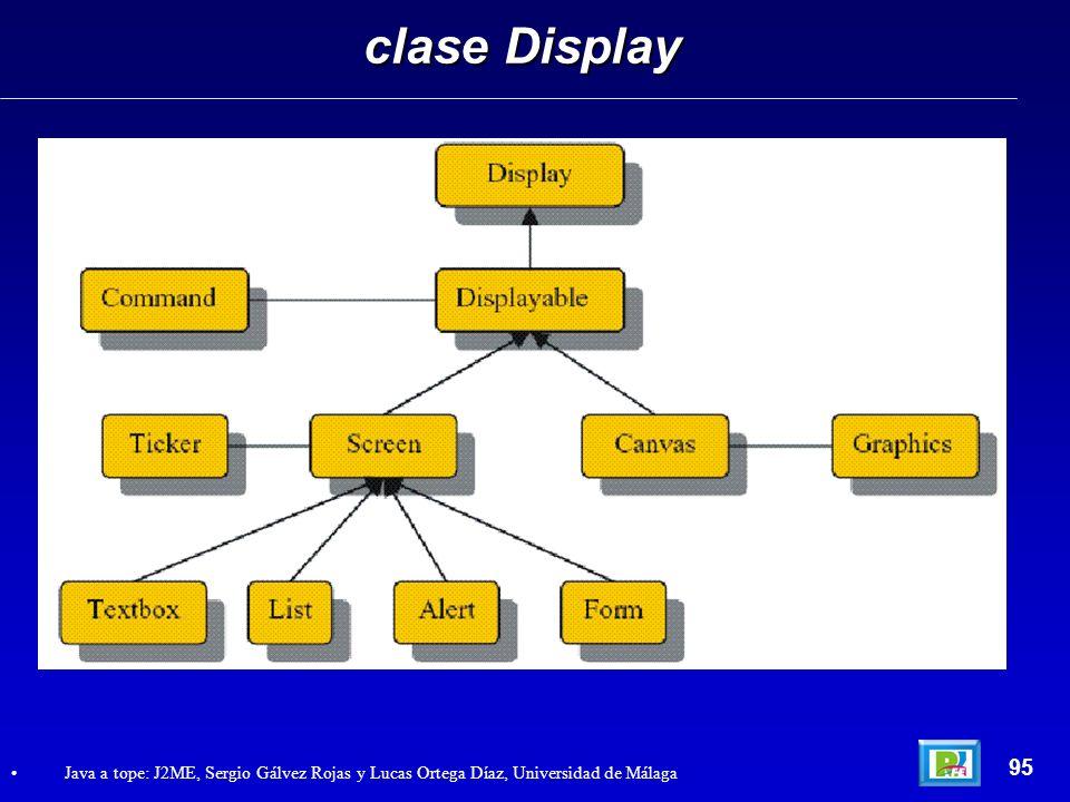 clase Display 95 Java a tope: J2ME, Sergio Gálvez Rojas y Lucas Ortega Díaz, Universidad de Málaga