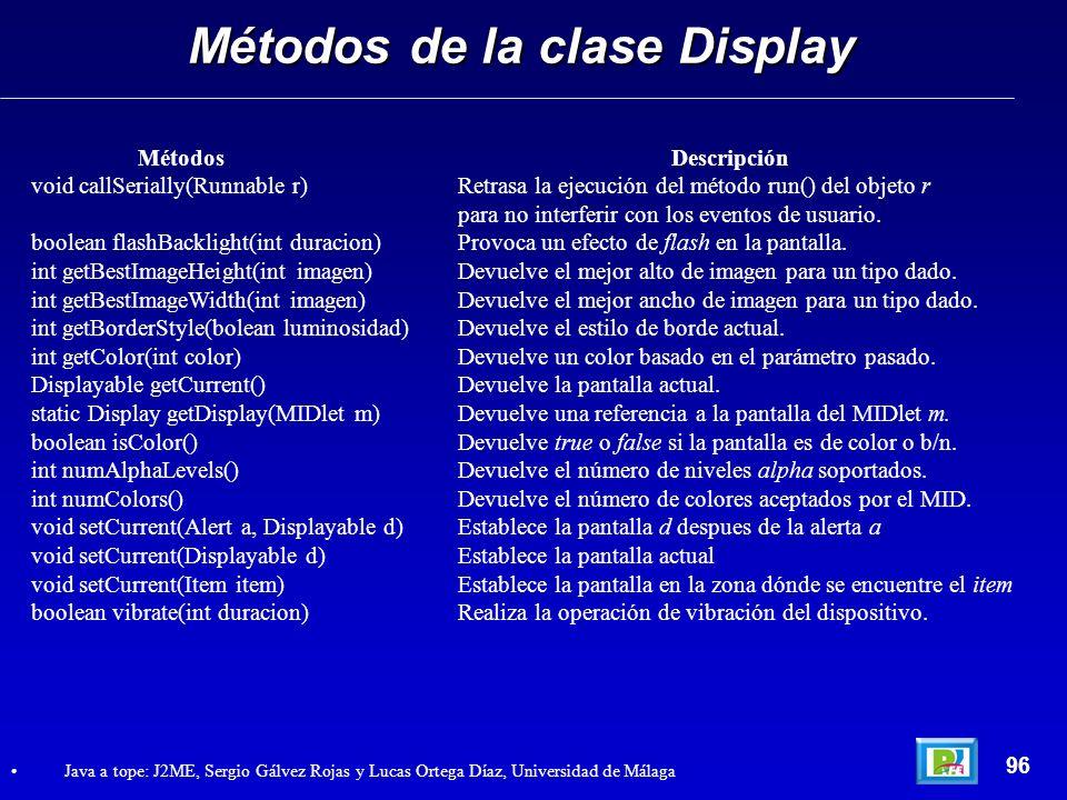Métodos de la clase Display