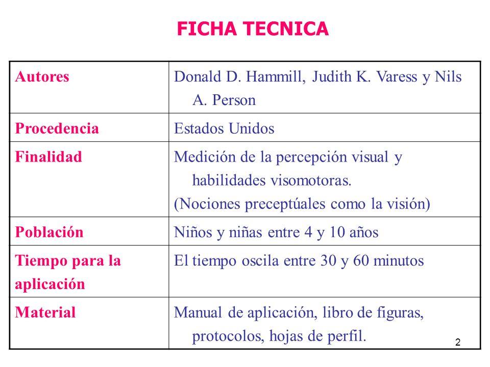 FICHA TECNICA Autores. Donald D. Hammill, Judith K. Varess y Nils A. Person. Procedencia. Estados Unidos.