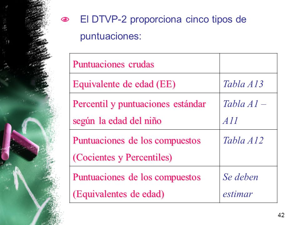 El DTVP-2 proporciona cinco tipos de puntuaciones:
