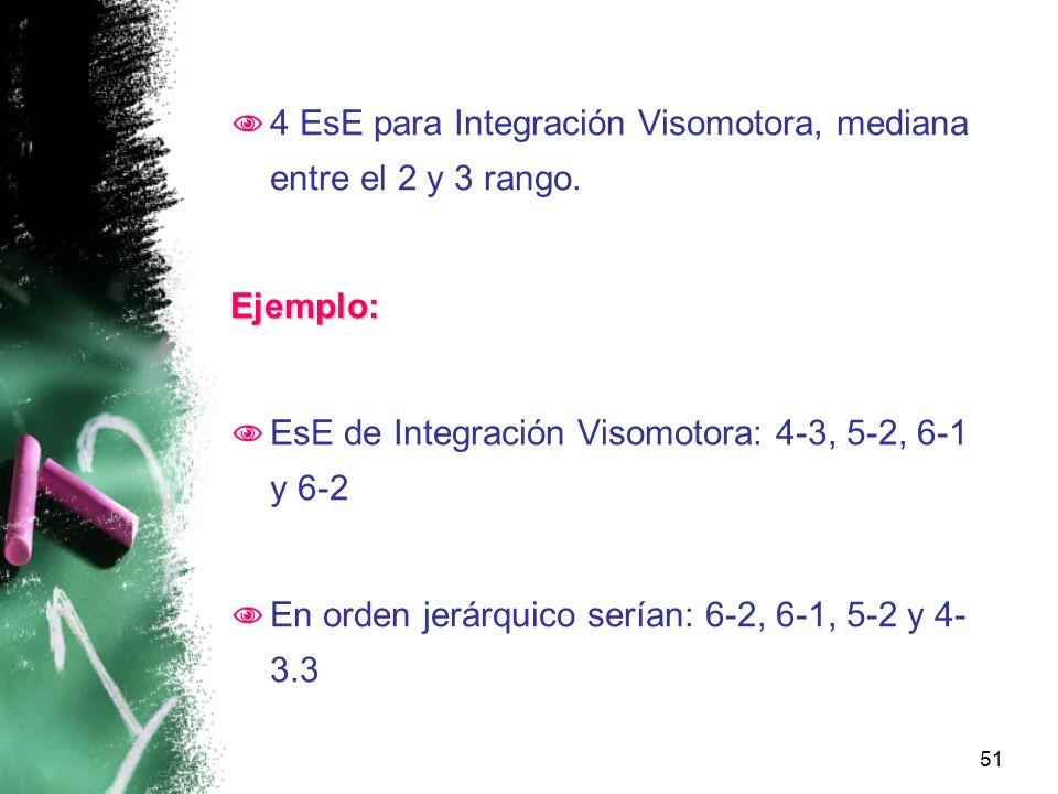 4 EsE para Integración Visomotora, mediana entre el 2 y 3 rango.