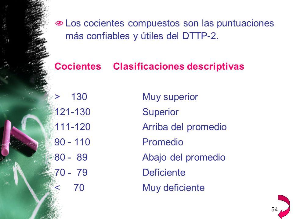 Los cocientes compuestos son las puntuaciones más confiables y útiles del DTTP-2.