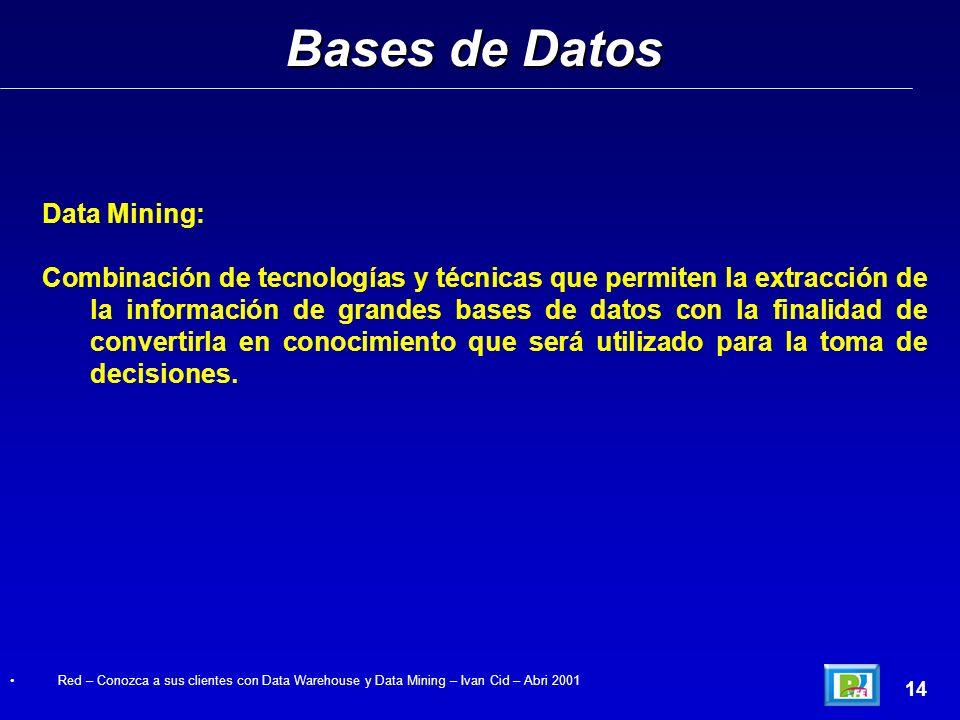 Bases de Datos Data Mining: